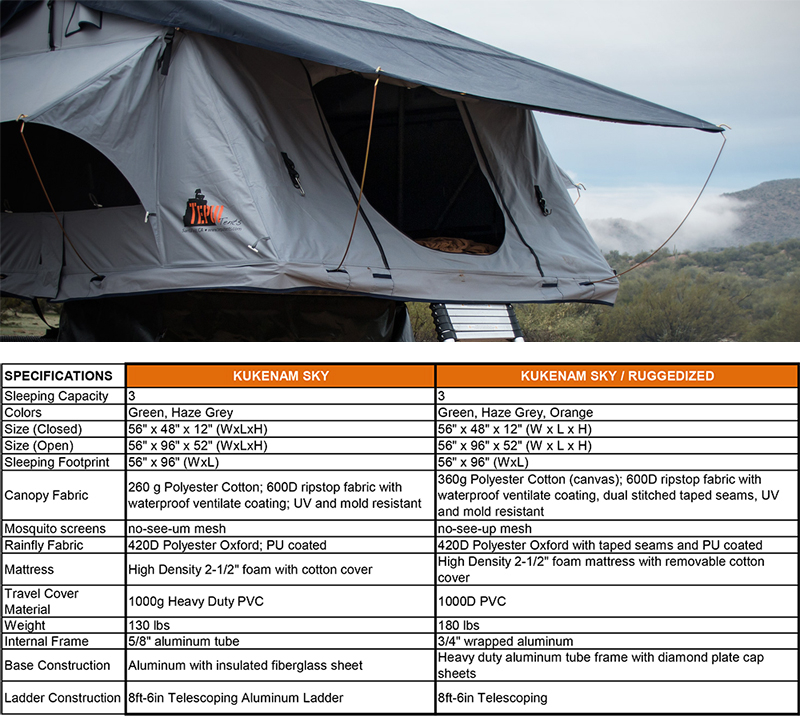 Tepui Roof Top Tents from Truck Logic